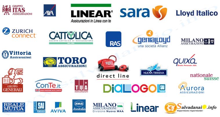 come attivare assicurazione auto on line scegliere rc auto online